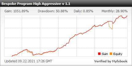 Investment-Program-4-bespoke-aggressive-fxmac-forex-managed-accounts